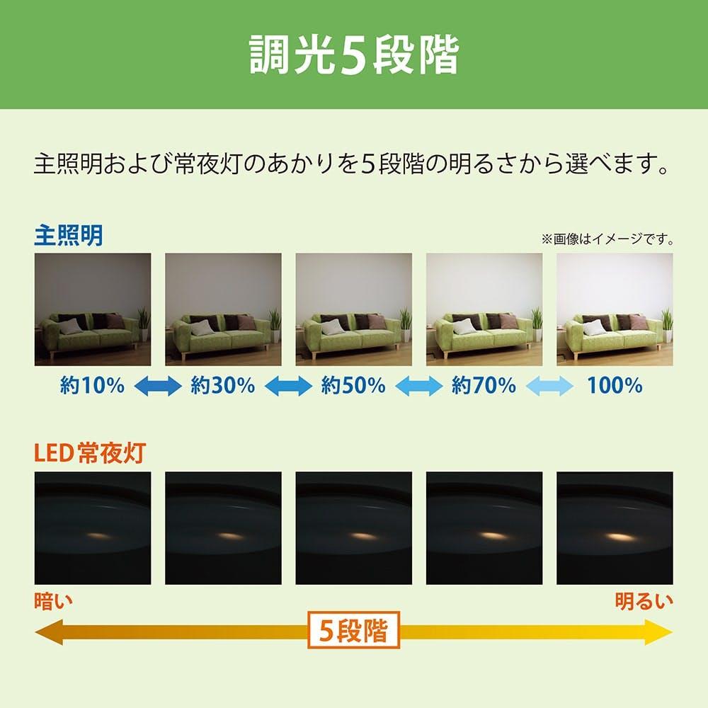 NEC LEDシーリングライト 調光タイプ 8畳用 HLDZ08604, , product