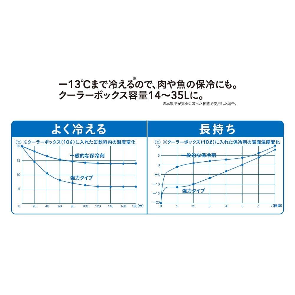 強力タイプ 保冷剤760g HRK-760, , product