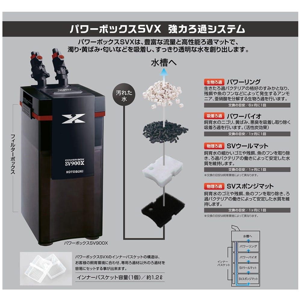 パワーボックス SV450X, , product